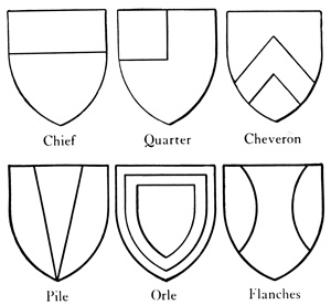 Printable Coat of Arms